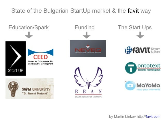 State of the Bulgarian StartUp market & the favit way by Martin Linkov http://favit.com Education/Spark Funding The Start ...
