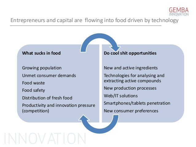 Different types of food start-ups  Different roadmaps to success New start-up in the food sector - What is your uniquenes...