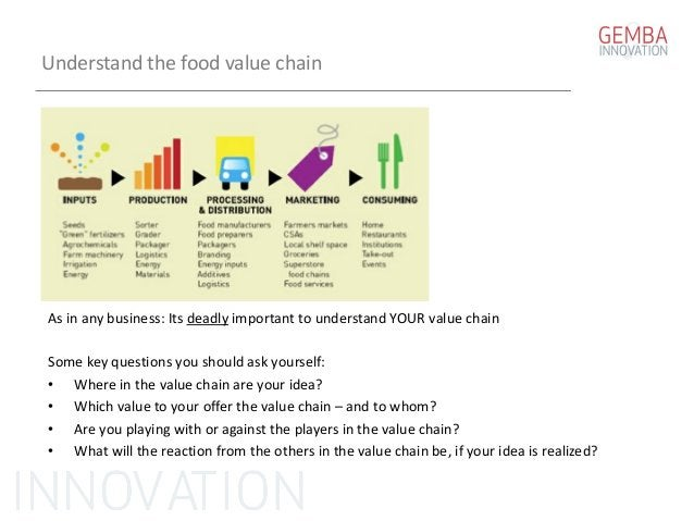 Now we should be cautious about too many food ventures! Dont forget! • A compelling value proposition • Uniqueness • Solve...