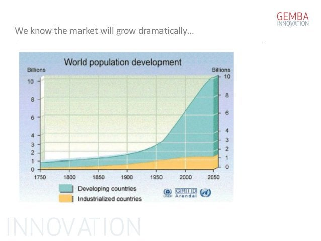 We know the market will grow dramatically…