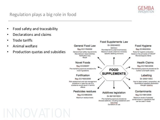 Regulation plays a big role in food • Food safety and traceability • Declarations and claims • Trade tariffs • Animal welf...