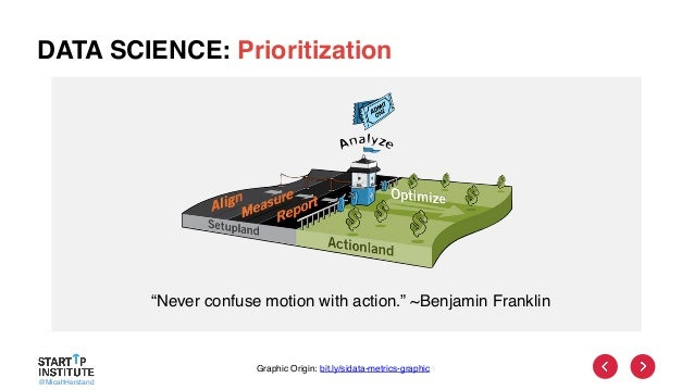 """@MicahHerstand DATA SCIENCE: Prioritization """"Never confuse motion with action."""" ~Benjamin Franklin Graphic Origin: bit.ly/..."""