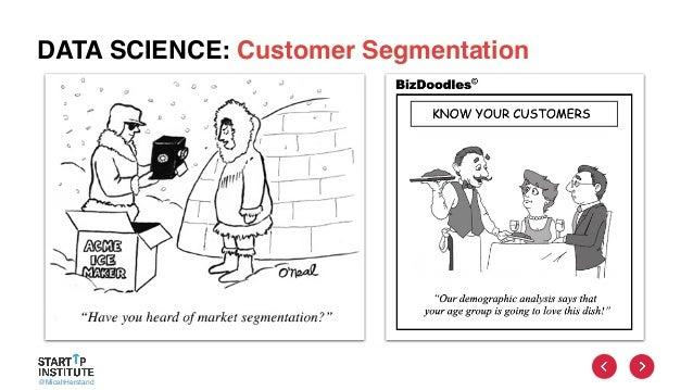 @MicahHerstand DATA SCIENCE: Customer Segmentation