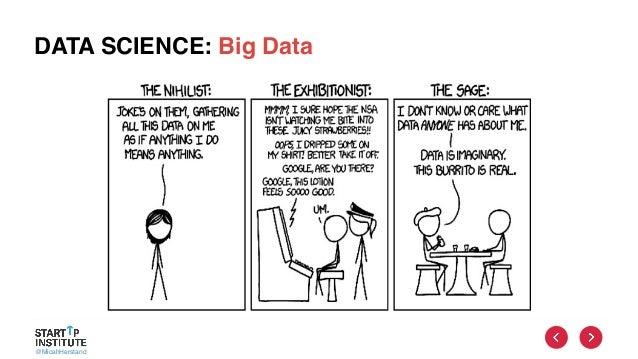 @MicahHerstand DATA SCIENCE: Big Data