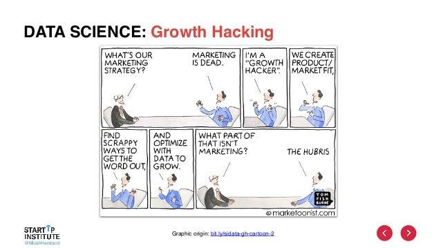 @MicahHerstand DATA SCIENCE: Growth Hacking Graphic origin: bit.ly/sidata-gh-cartoon-2