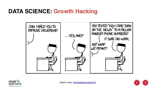@MicahHerstand DATA SCIENCE: Growth Hacking Graphic origin: bit.ly/sidata-gh-cartoon-3
