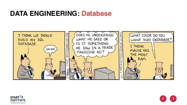 @MicahHerstand DATA ENGINEERING: Database