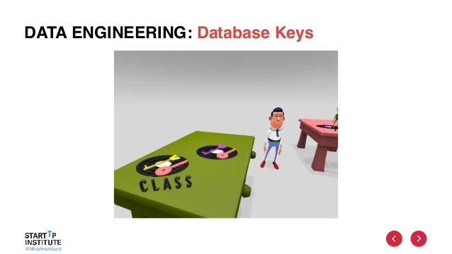@MicahHerstand DATA ENGINEERING: Database Keys