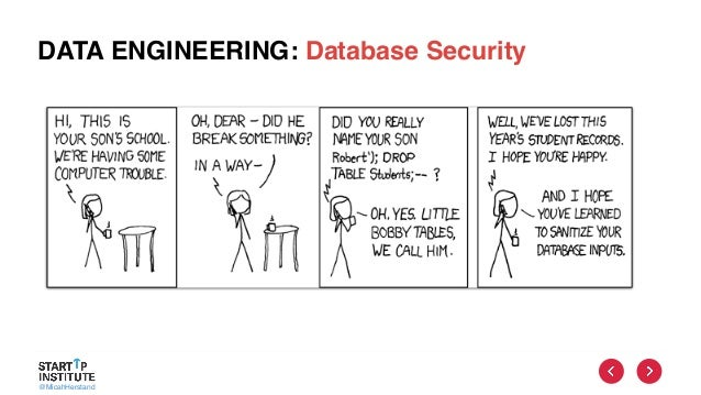@MicahHerstand DATA ENGINEERING: Database Security