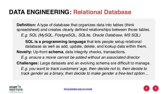 @MicahHerstand DATA ENGINEERING: Relational Database Definition: A type of database that organizes data into tables (think...