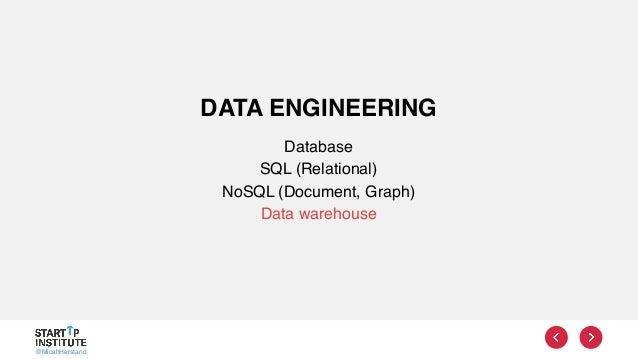 @MicahHerstand DATA ENGINEERING Database SQL (Relational) NoSQL (Document, Graph) Data warehouse