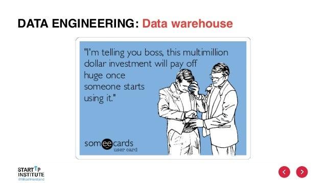 @MicahHerstand DATA ENGINEERING: Data warehouse