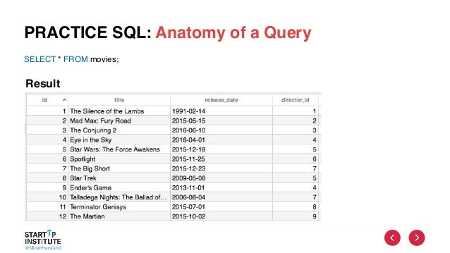 @MicahHerstand PRACTICE SQL: Anatomy of a Query SELECT * FROM movies; Result