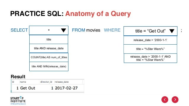 @MicahHerstand PRACTICE SQL: Anatomy of a Query SELECT FROM movies WHERE ; title AND release_date title COUNT(title) AS nu...