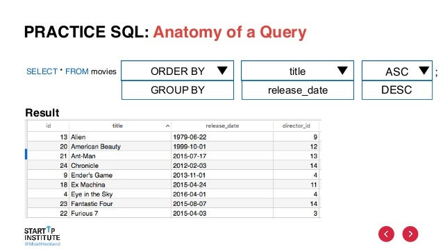@MicahHerstand PRACTICE SQL: Anatomy of a Query SELECT * FROM movies GROUP BY release_date titleORDER BY ASC DESC Result ;