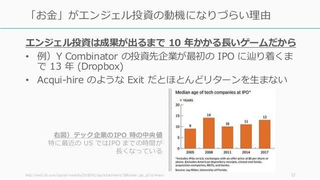 エンジェル投資は成果が出るまで 10 年かかる長いゲームだから • 例)Y Combinator の投資先企業が最初の IPO に辿り着くま で 13 年 (Dropbox) • Acqui-hire のような Exit だとほとんどリターンを...