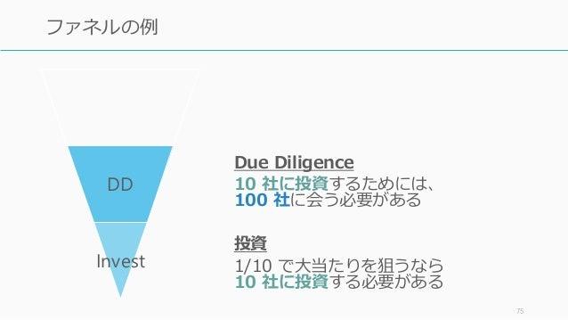 ソーシング 年間 100 社に会うためには、 週に 2 社と会う必要がある Due Diligence 10 社に投資するためには、 100 社に会う必要がある 投資 1/10 で大当たりを狙うなら 10 社に投資する必要がある 75 ファネル...