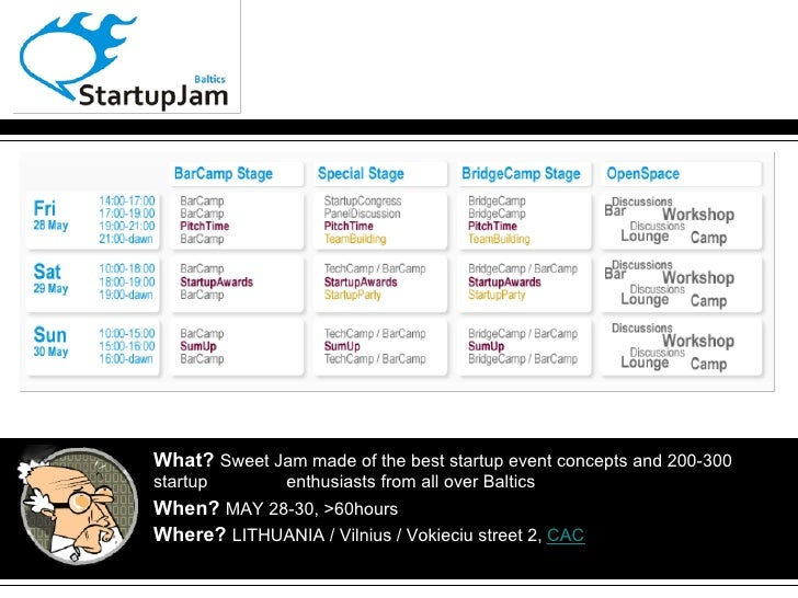 What? Sweet Jam made of the best startup event concepts and 200-300 startup        enthusiasts from all over Baltics When?...