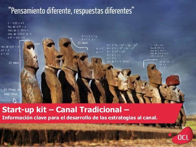 Start-up kit – Canal Tradicional – Información clave para el desarrollo de las estrategias al canal.