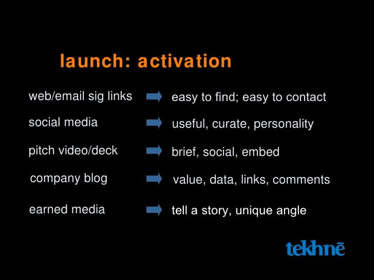 launch: activation web/email sig links easy to find; easy to contact pitch video/deck  brief, social, embed social media u...