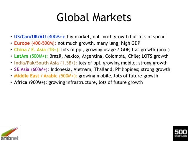 Global Markets • US/Can/UK/AU (400M+): big market, not much growth but lots of spend • Europe (400-500M): not much growth,...