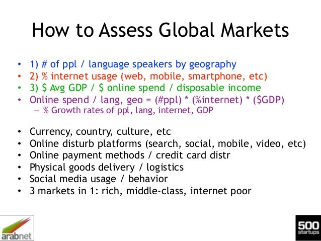 How to Assess Global Markets • 1) # of ppl / language speakers by geography • 2) % internet usage (web, mobile, smartphone...