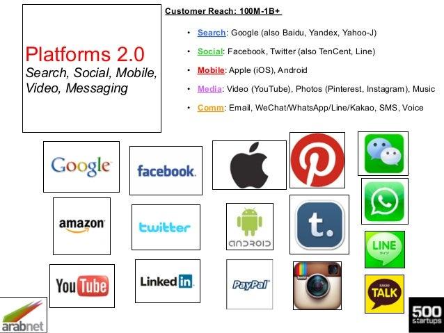 12 Platforms 2.0 Search, Social, Mobile, Video, Messaging Customer Reach: 100M-1B+ ! • Search: Google (also Baidu, Yandex...