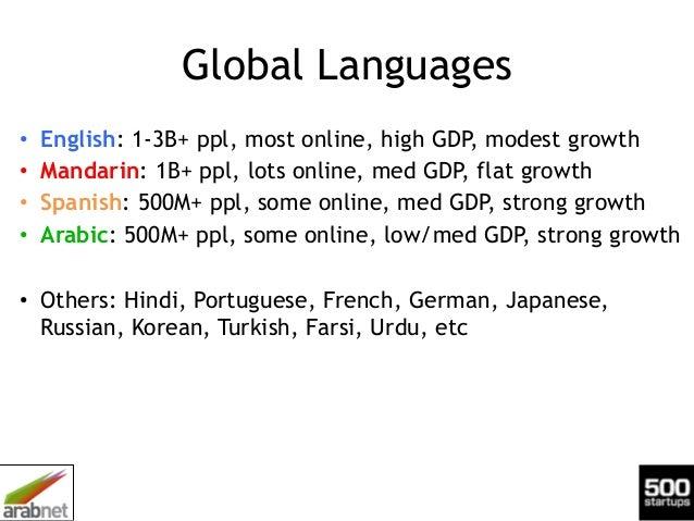 Global Languages • English: 1-3B+ ppl, most online, high GDP, modest growth • Mandarin: 1B+ ppl, lots online, med GDP, fla...