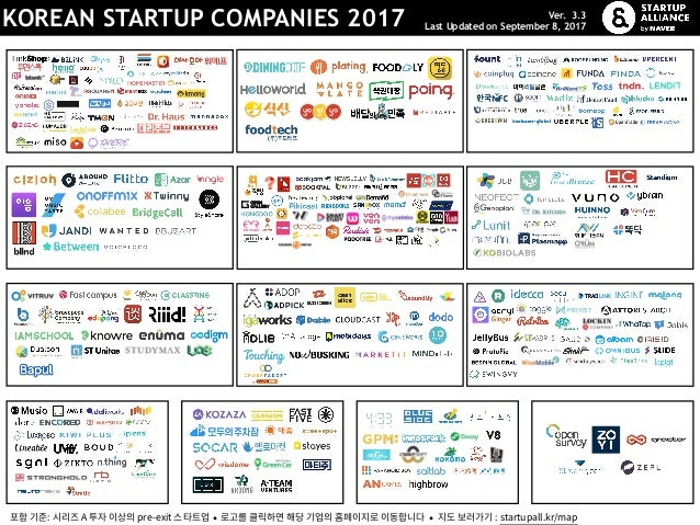 KOREAN STARTUP COMPANIES 2017 E-Commerce Foodtech Fintech Social Media/Communication IoT Healthcare Edtech AD/Marketing Ut...