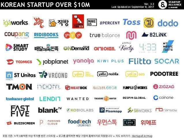 Korea Startup Map v3.3 (한국어버전,170908) Slide 2