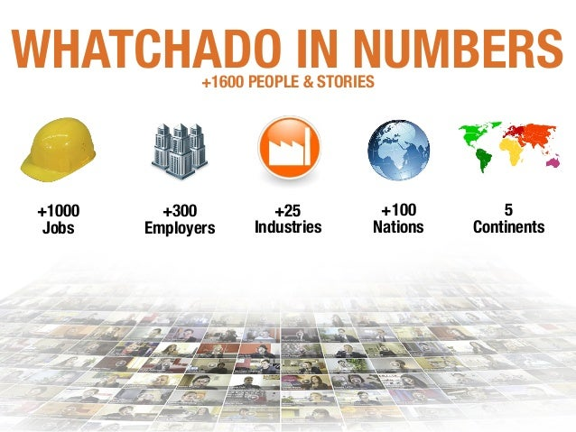 WHATCHADO IN NUMBERS+1600 PEOPLE & STORIES +25 Industries +100 Nations +1000 Jobs +300 Employers 5 Continents
