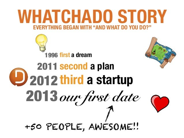 2011 second a plan 1996 first a dream +50 PEOPLE, AWESOME!! 2012third a startup 2013our first date WHATCHADO STORYEVERYTHIN...
