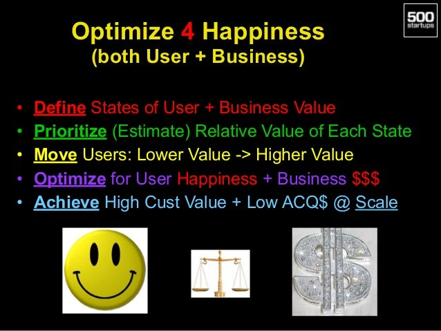 Optimize 4 Happiness 