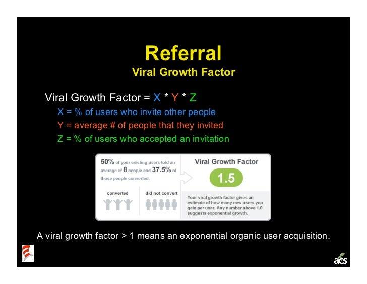 Startup Metrics 101: a Product & Marketing Workshop Slide 28