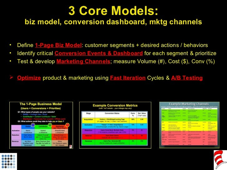3 Core Models: biz model, conversion dashboard, mktg channels <ul><ul><li>Define  1-Page Biz Model : customer segments + d...