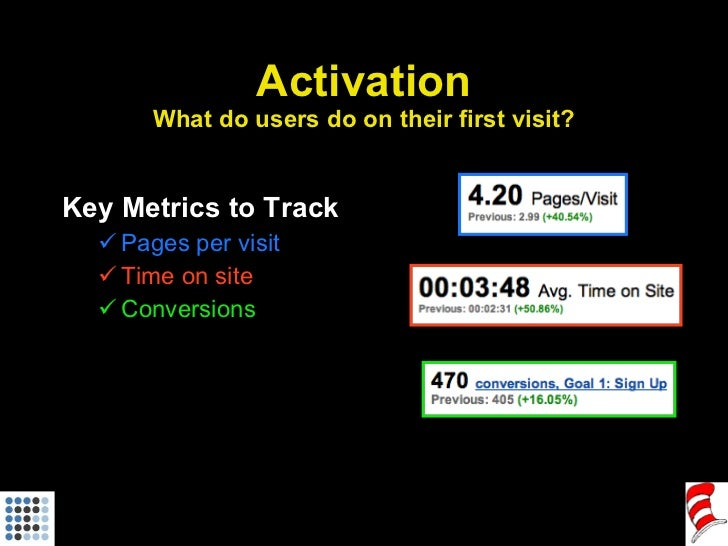 Activation What do users do on their first visit? <ul><li>Key Metrics to Track </li></ul><ul><ul><li>Pages per visit </li>...