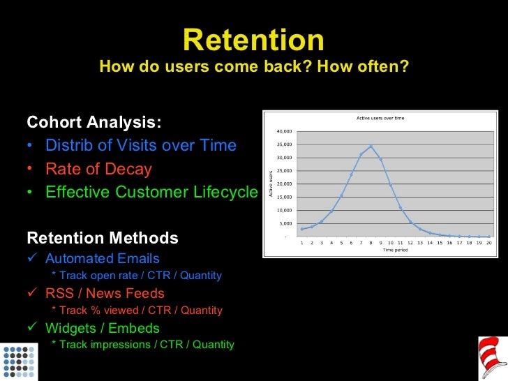 <ul><li>Cohort Analysis: </li></ul><ul><li>Distrib of Visits over Time </li></ul><ul><li>Rate of Decay </li></ul><ul><li>E...