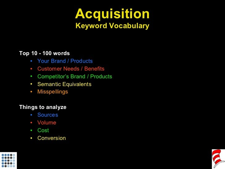 Acquisition Keyword Vocabulary <ul><li>Top 10 - 100 words </li></ul><ul><ul><li>Your Brand / Products </li></ul></ul><ul><...