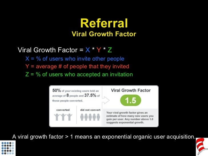 Referral Viral Growth Factor <ul><li>Viral Growth Factor =  X  *  Y  *  Z </li></ul><ul><li>X = % of users who invite othe...