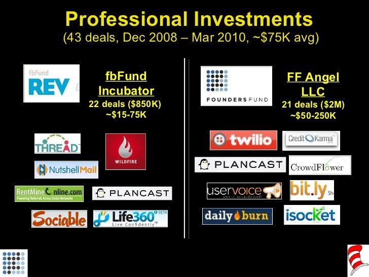 Professional Investments  (43 deals, Dec 2008 – Mar 2010, ~$75K avg) fbFund Incubator 22 deals ($850K)  ~$15-75K FF Angel ...