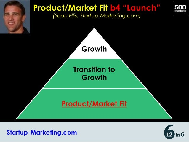 """Product/Market Fit b4 """"Launch""""             (Sean Ellis, Startup-Marketing.com)Startup-Marketing.com"""