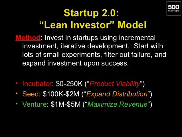"Startup 2.0:       ""Lean Investor"" ModelMethod: Invest in startups using incremental investment, iterative development. St..."