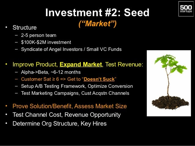 """Investment #2: Seed• Structure                               (""""Market"""")   – 2-5 person team   – $100K-$2M investment   – S..."""