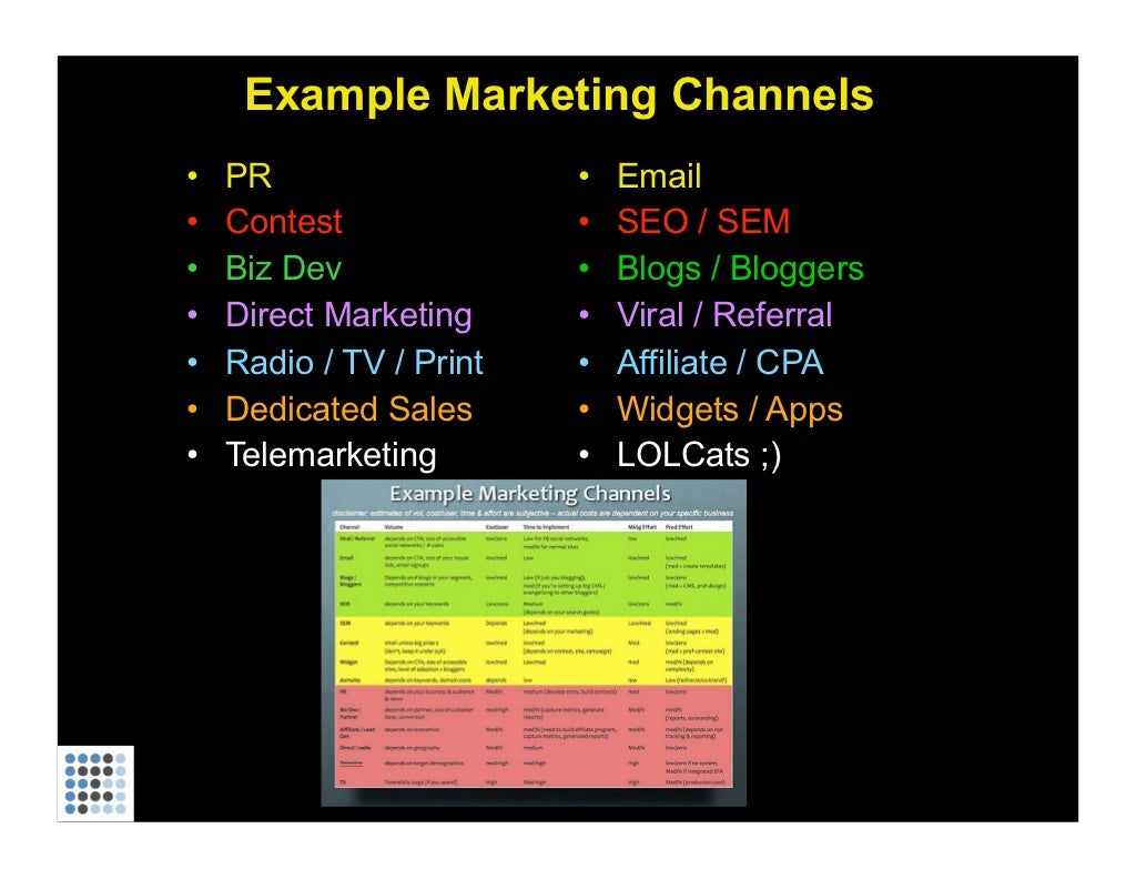 examples of marketing channels for aol or yahoo or isp News reports in fall 2005 identified companies such as yahoo aol=american on line american on line is an isp=internet masters of marketing.
