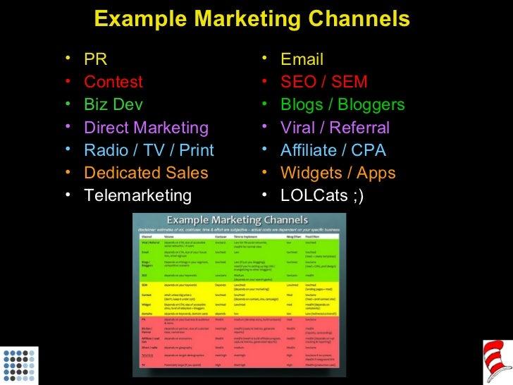 Example Marketing Channels <ul><li>PR </li></ul><ul><li>Contest </li></ul><ul><li>Biz Dev </li></ul><ul><li>Direct Marketi...