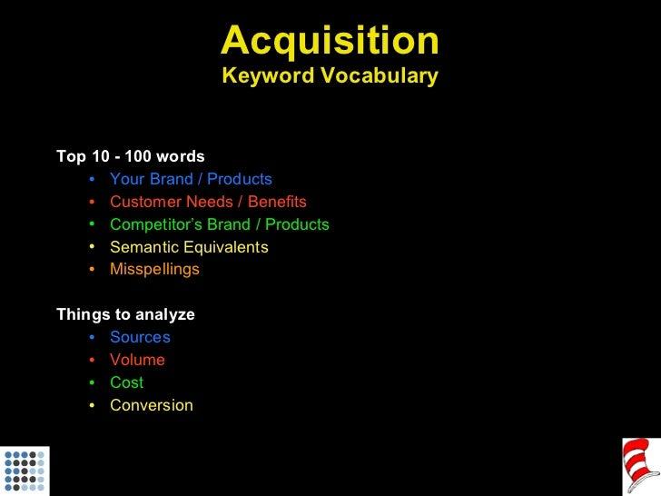 Acquisition Keyword Vocabulary <ul><li>Top 10 - 100 words </li></ul><ul><ul><li>Your Brand / Products </li></ul></ul><ul><...