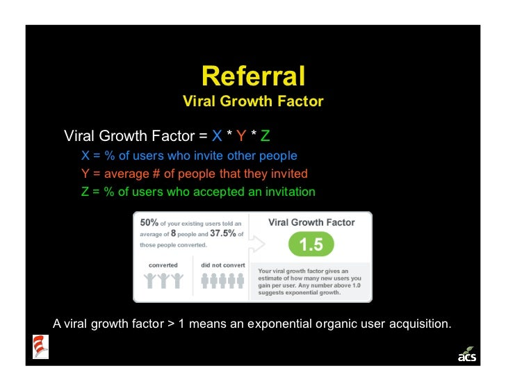 Referral                        Viral Growth Factor    Viral Growth Factor = X * Y * Z      X = % of users who invite othe...