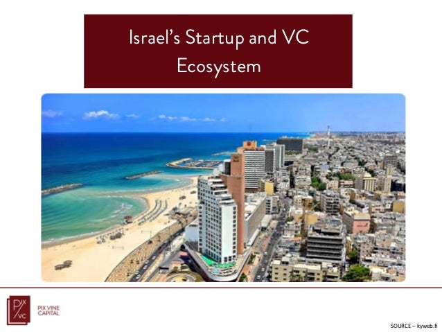 Israel's Startup and VC Ecosystem SOURCE	   –	   kyweb.fi