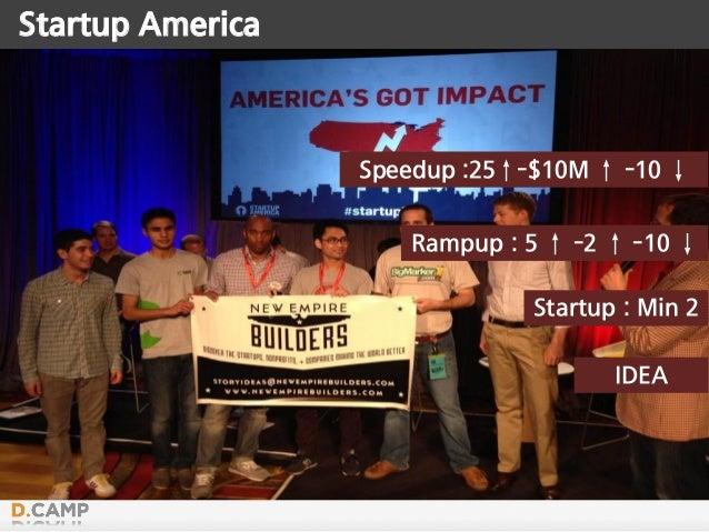 Startup America IDEA Startup : Min 2 Rampup : 5 ↑ -2 ↑ -10 ↓ Speedup :25↑-$10M ↑ -10 ↓