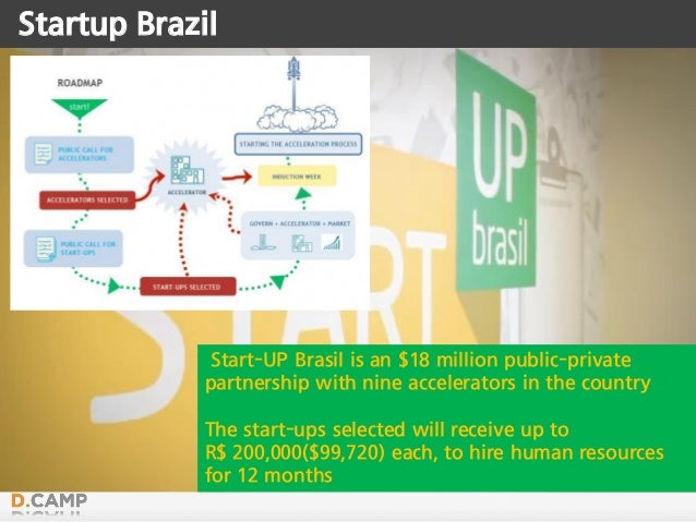 Startup Brazil Start-UP Brasil is an $18 million public-private partnership with nine accelerators in the country The star...